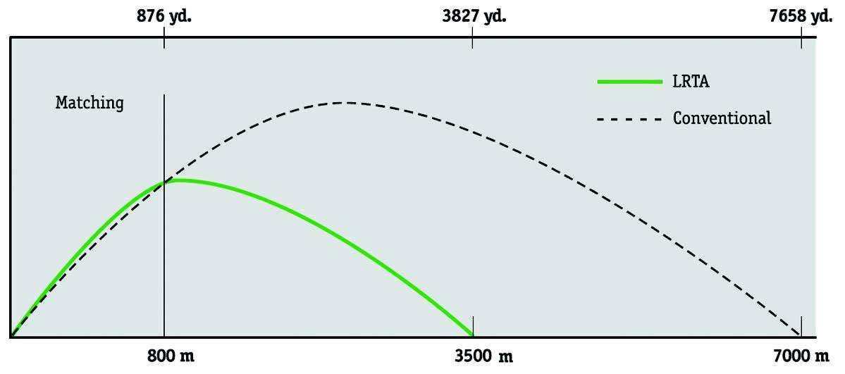 SCA_SniperE_figure2